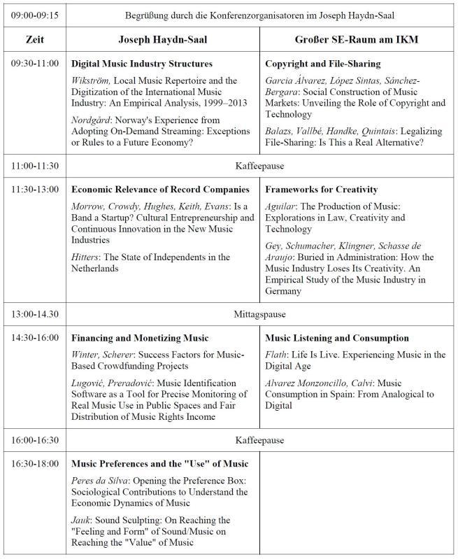 Programm für 3. Konferenztag (2014-09-01, final)